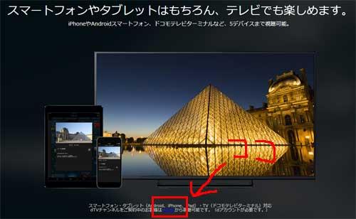 dTVチャンネルをPCで見るためのテキストリンクの場所