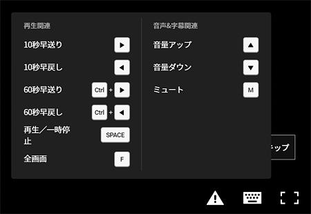 WATCHAサイト「キーボードによる操作」画面